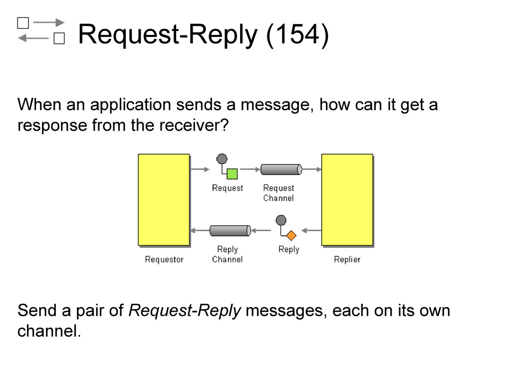 Request-Reply (154) When an application sends a...