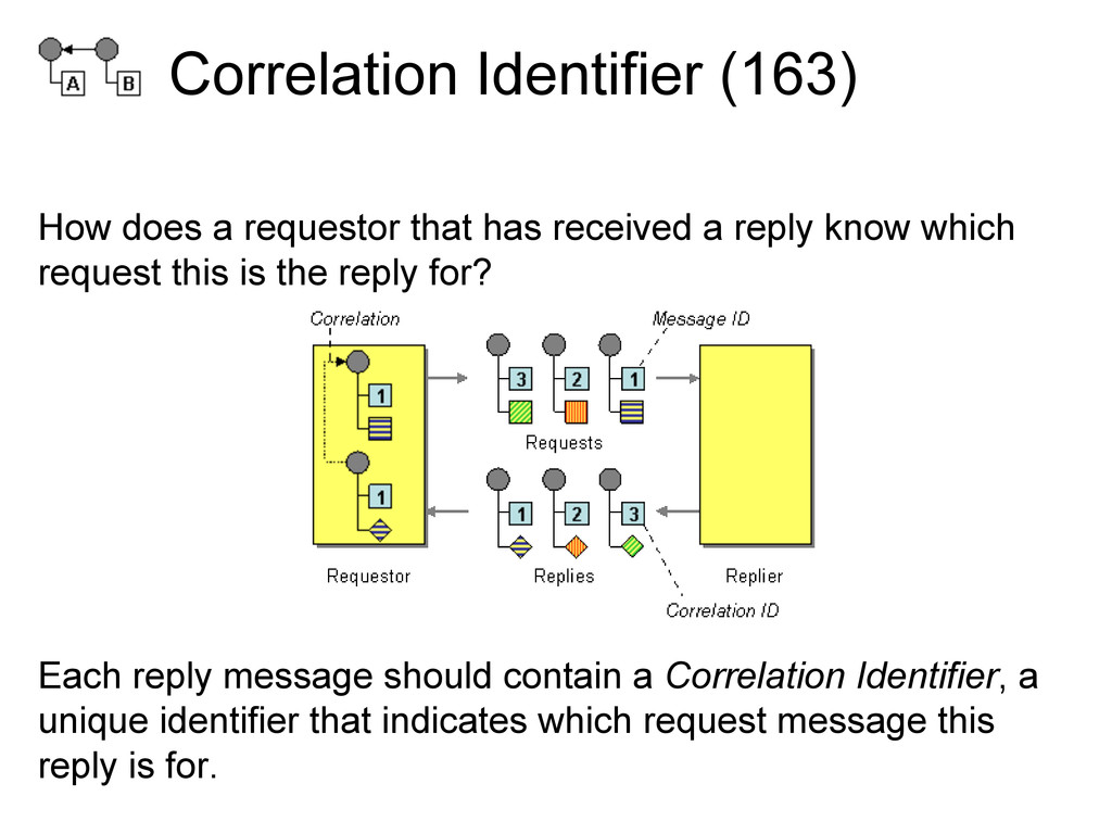 Correlation Identifier (163) How does a request...