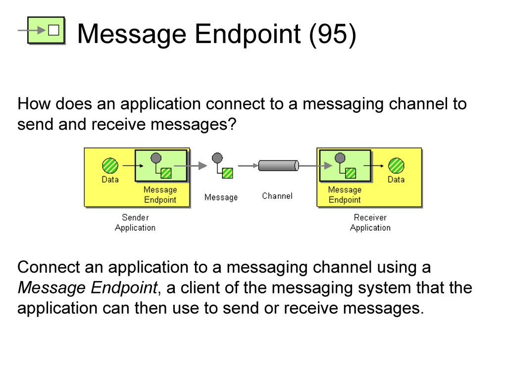 Message Endpoint (95) How does an application c...