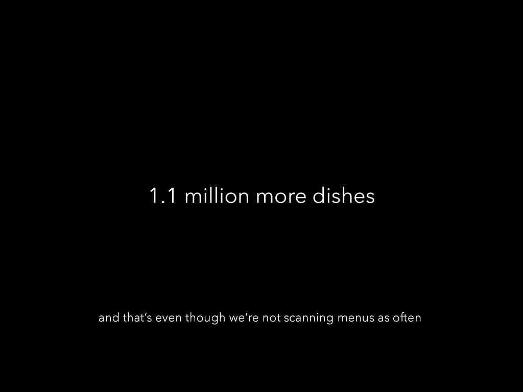 1.1 million more dishes and that's even though ...