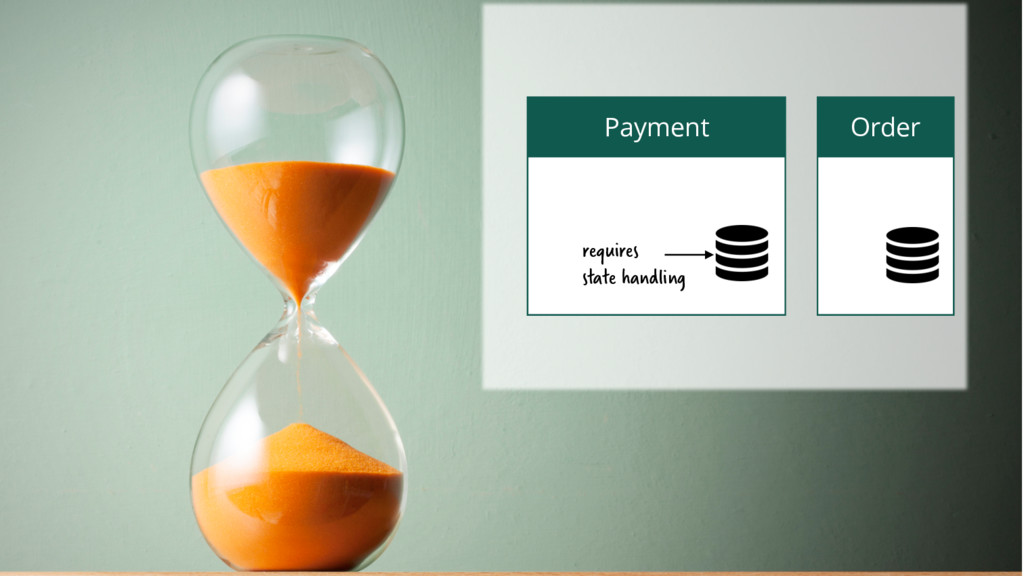 Payment requires state handling Order
