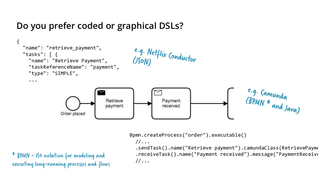"Bpmn.createProcess(""order"").executable() //... ..."