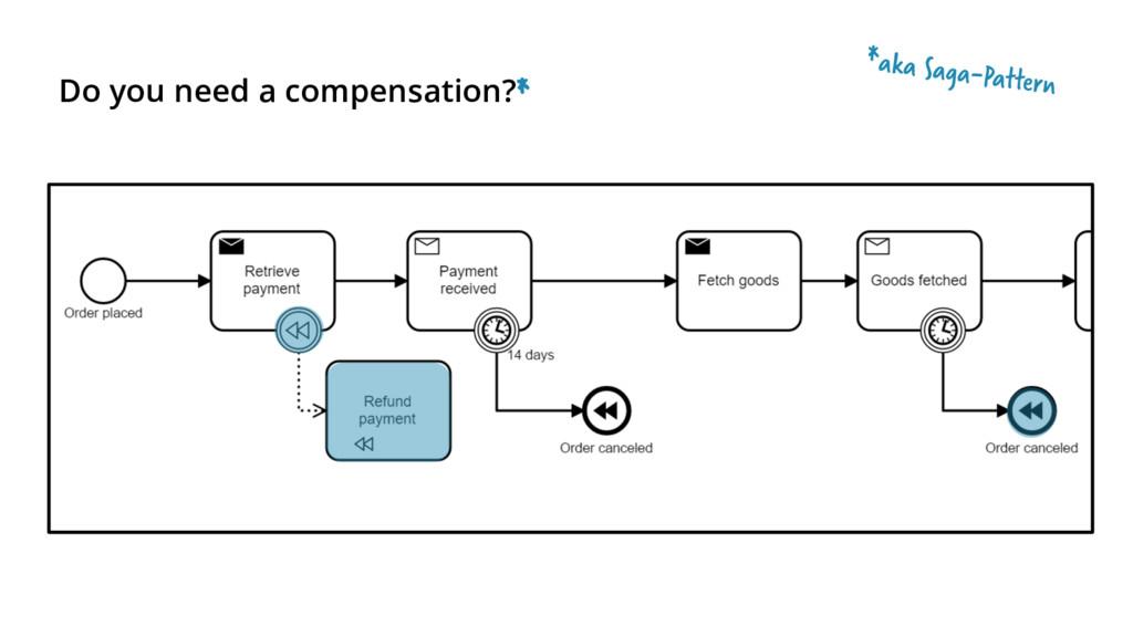 Do you need a compensation?*