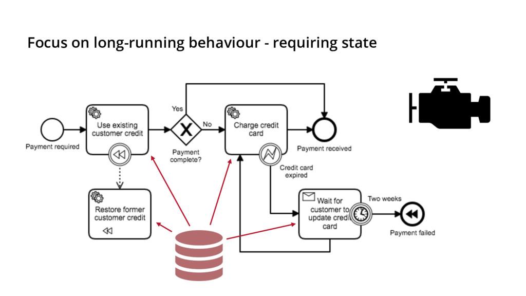 Focus on long-running behaviour - requiring sta...