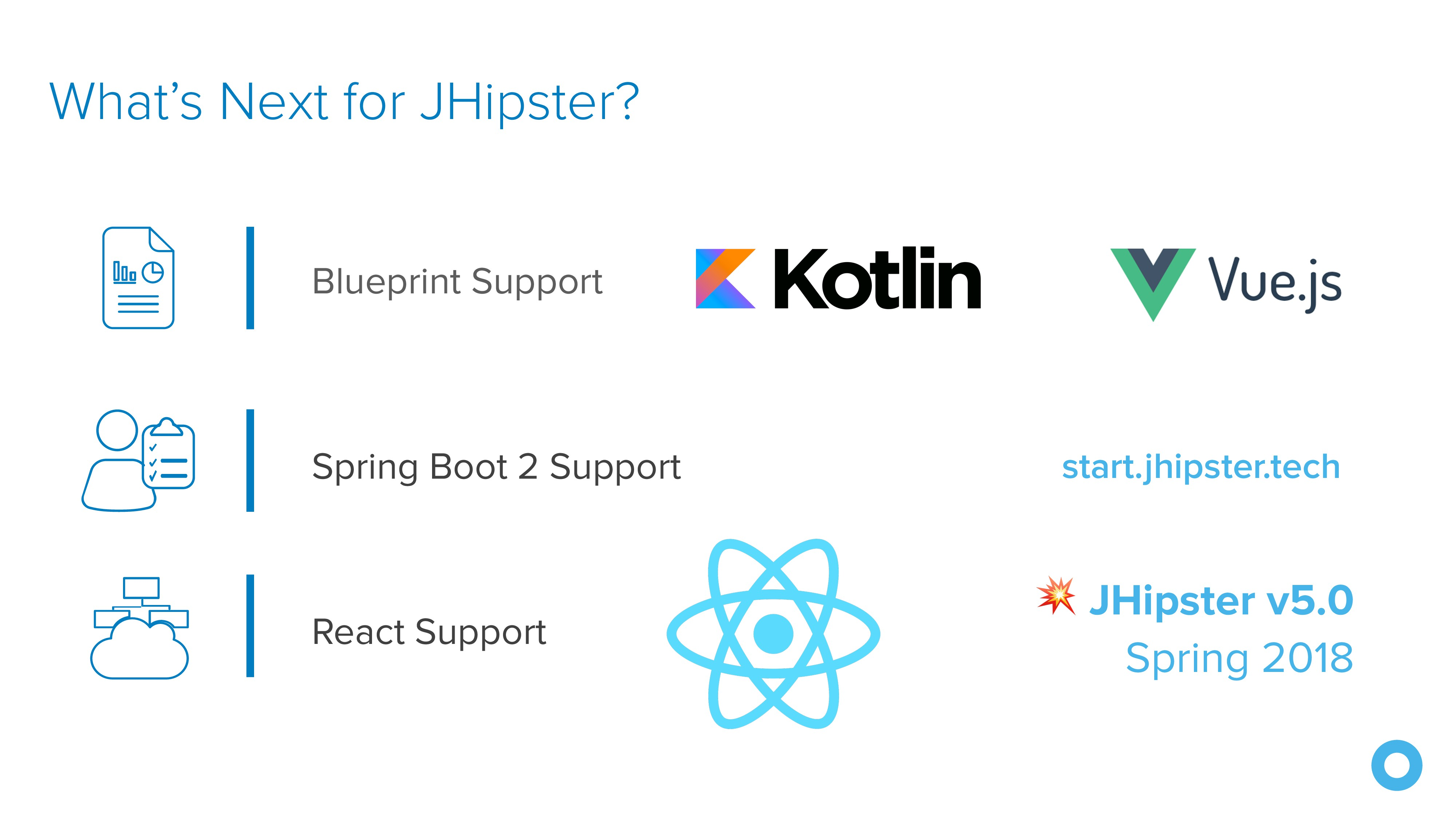 What's Next for JHipster?  JHipster v5.0 Spring...