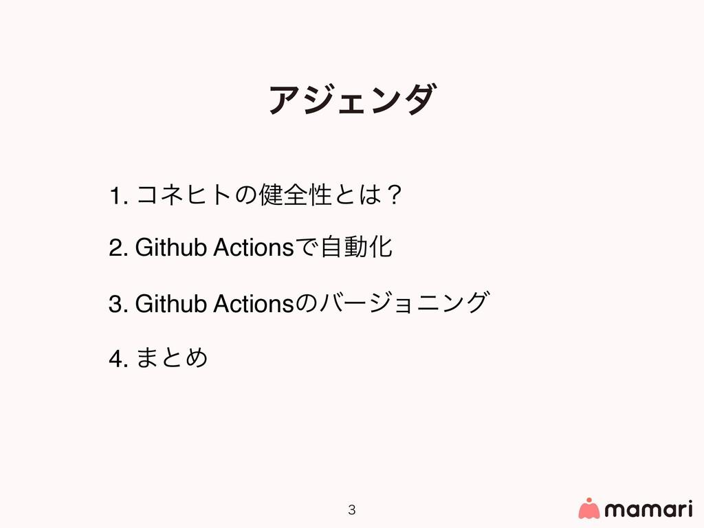 ΞδΣϯμ  1. ίωώτͷ݈શੑͱʁ 2. Github ActionsͰࣗಈԽ 3....