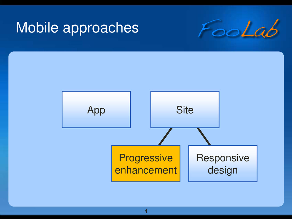 4 Mobile approaches App Site Progressive enhanc...