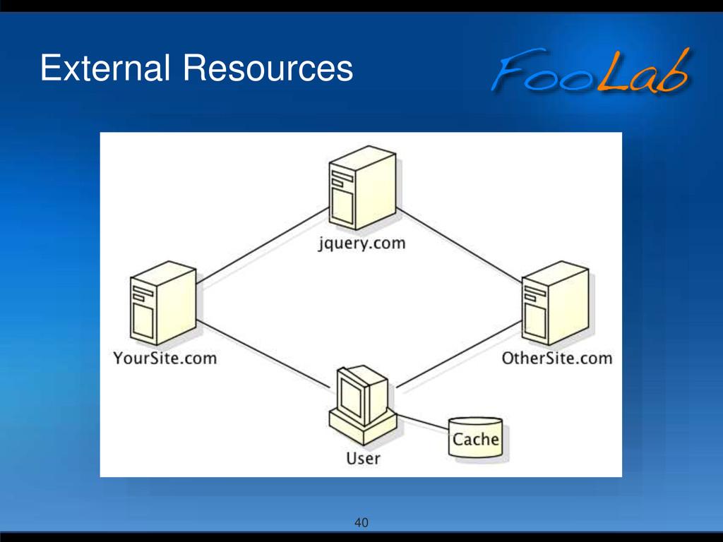 40 External Resources
