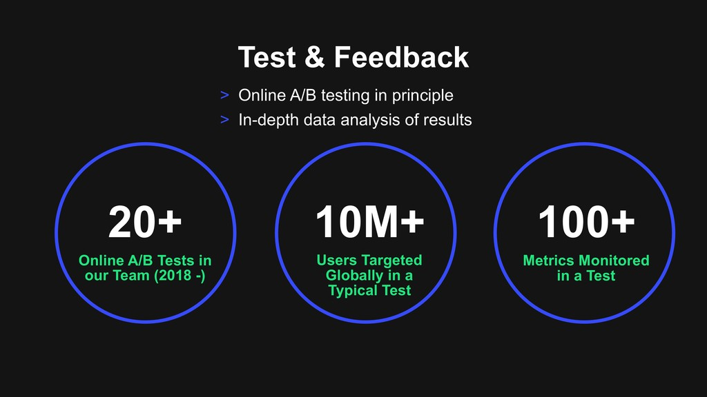 Test & Feedback Online A/B Tests in our Team (2...