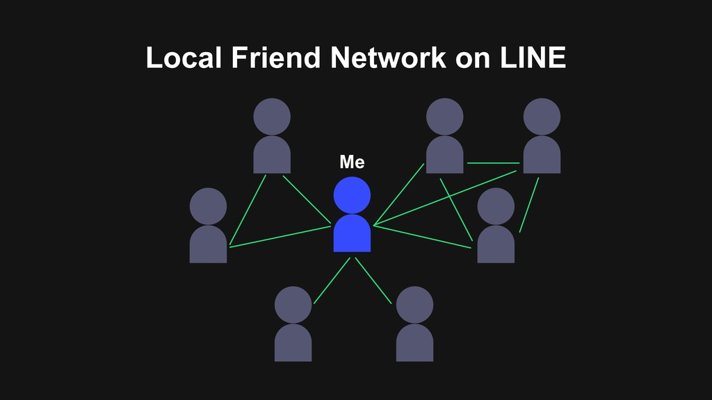 Local Friend Network on LINE Me