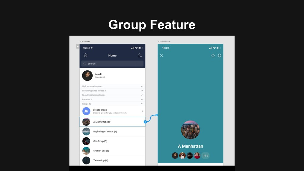 Group Feature