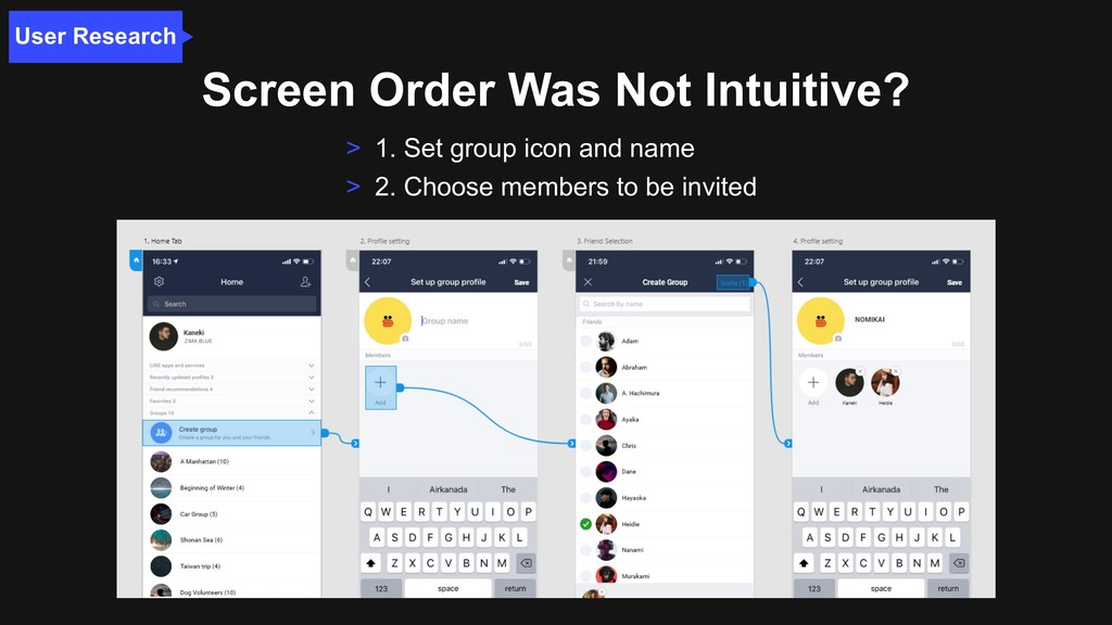Screen Order Was Not Intuitive? > 1. Set group ...
