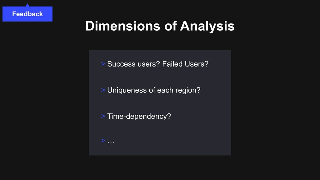 Dimensions of Analysis > Uniqueness of each reg...