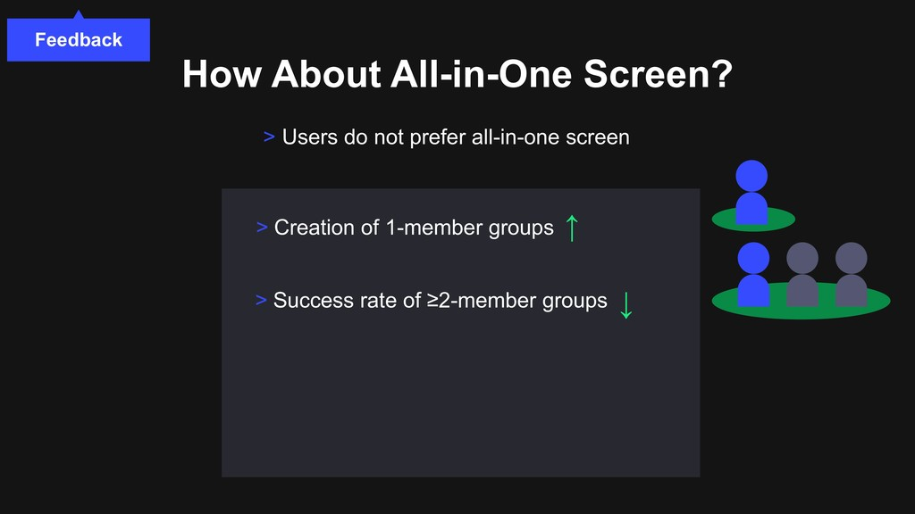 How About All-in-One Screen? > Users do not pre...