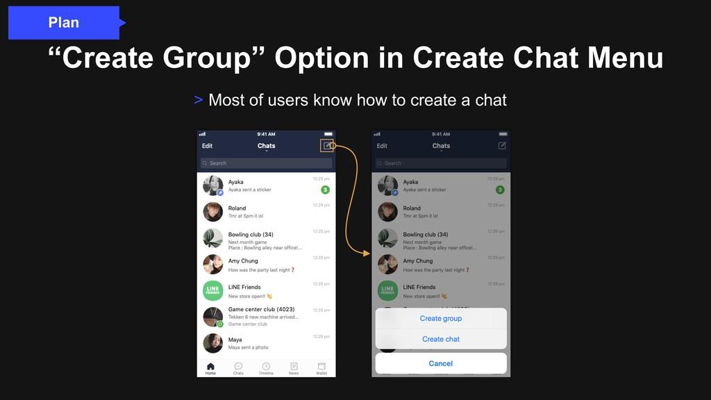"""Create Group"" Option in Create Chat Menu Plan ..."