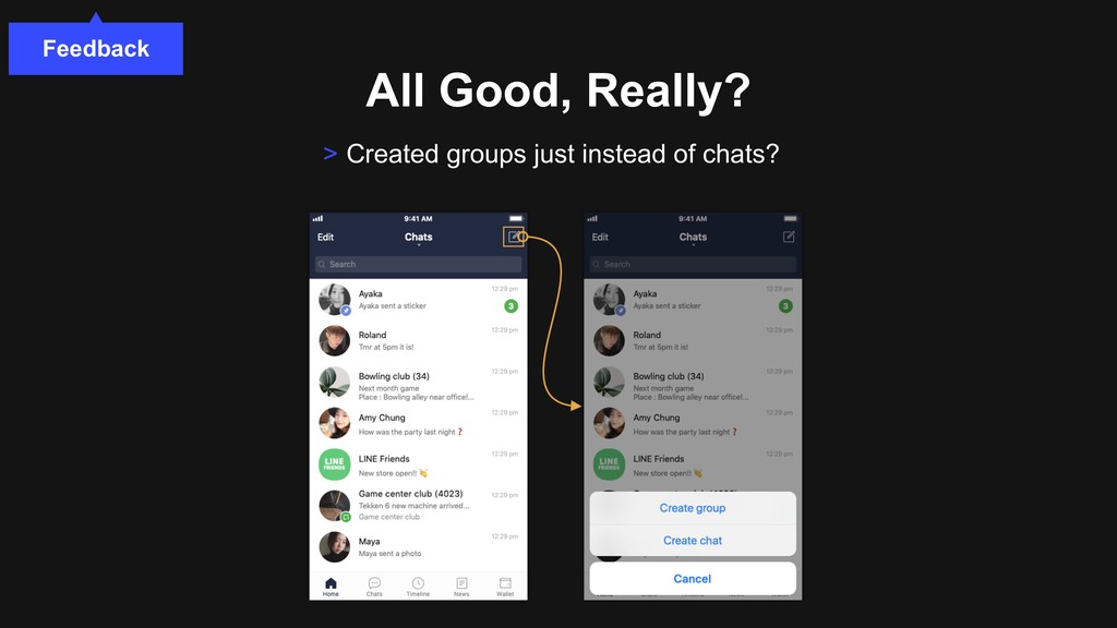 All Good, Really? Feedback > Created groups jus...
