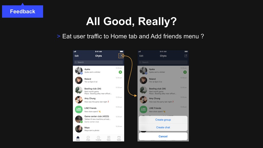 All Good, Really? Feedback > Eat user traffic t...