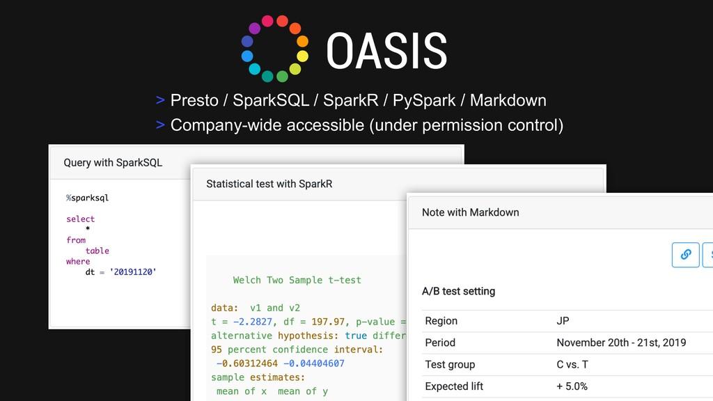 > Presto / SparkSQL / SparkR / PySpark / Markdo...