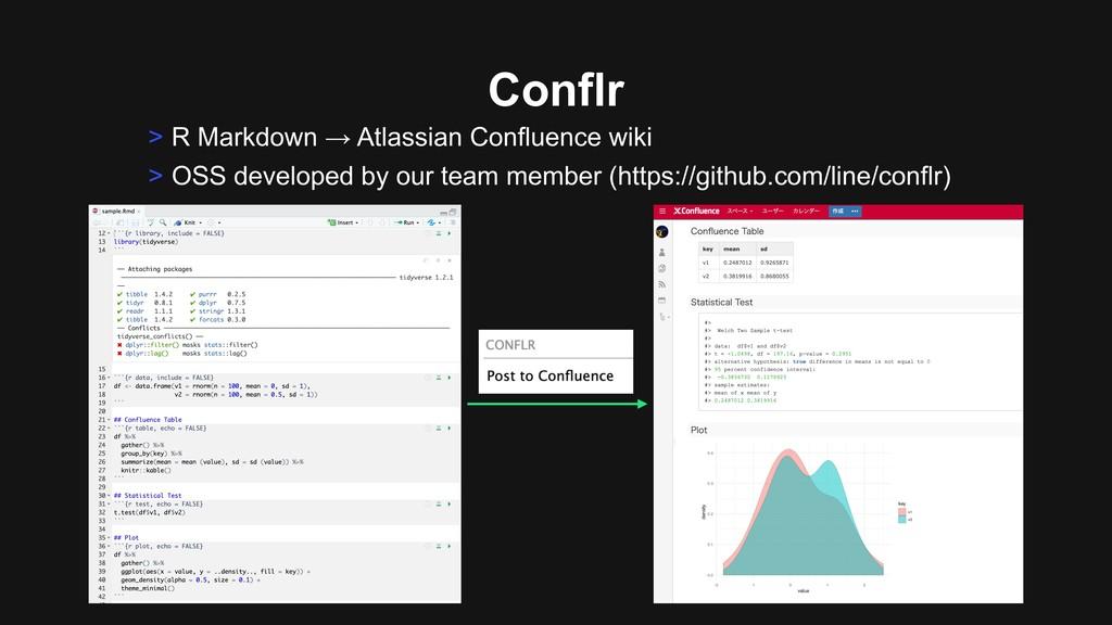 Conflr > R Markdown → Atlassian Confluence wiki...
