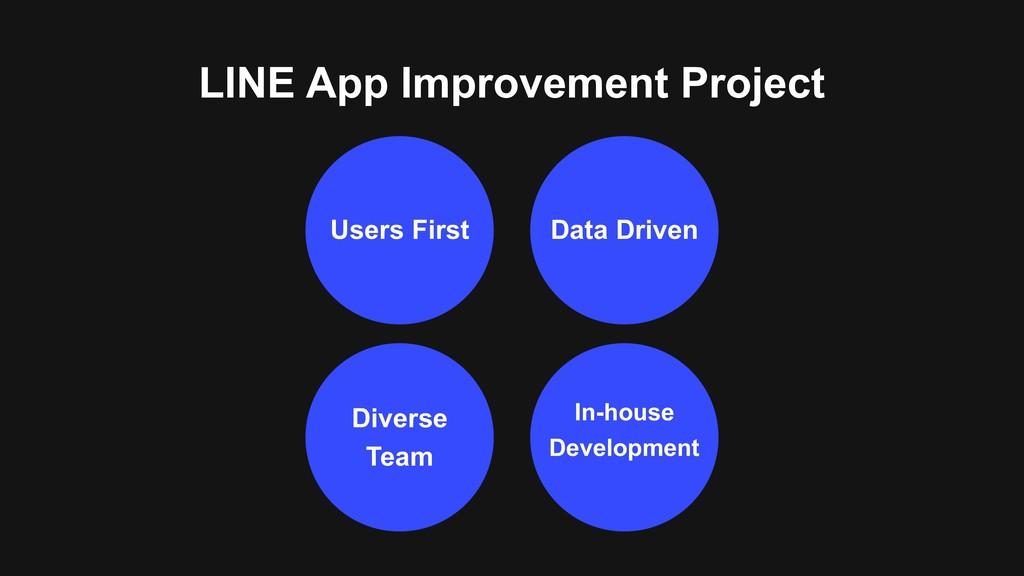 LINE App Improvement Project Data Driven Divers...