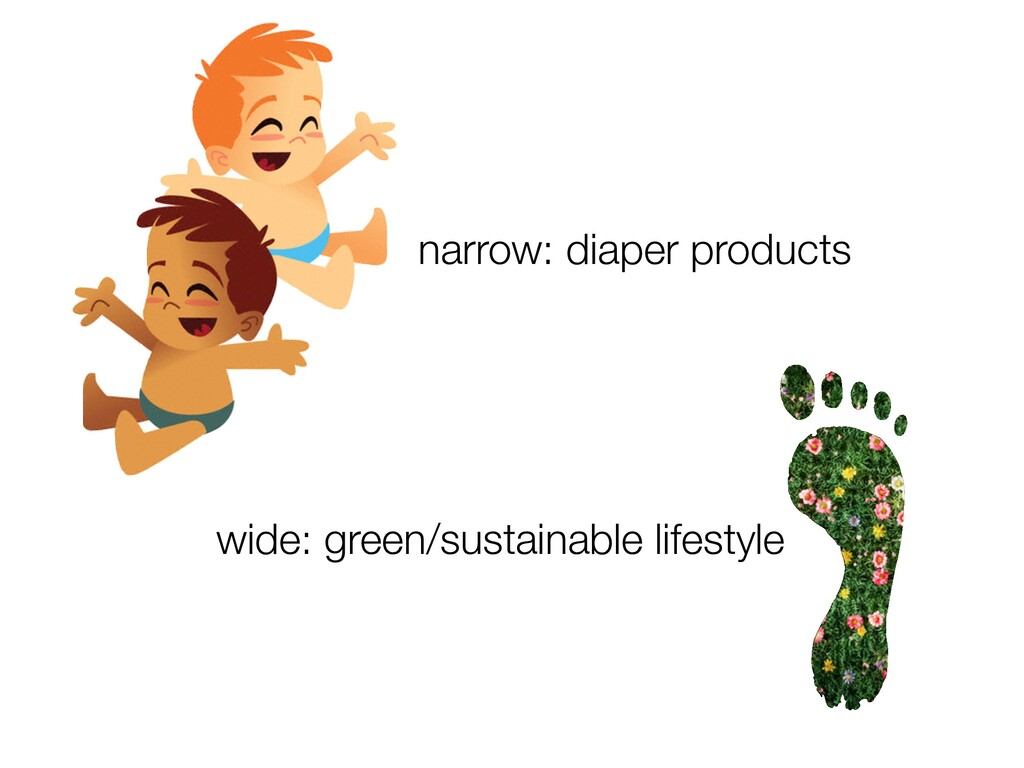 narrow: diaper products wide: green/sustainable...