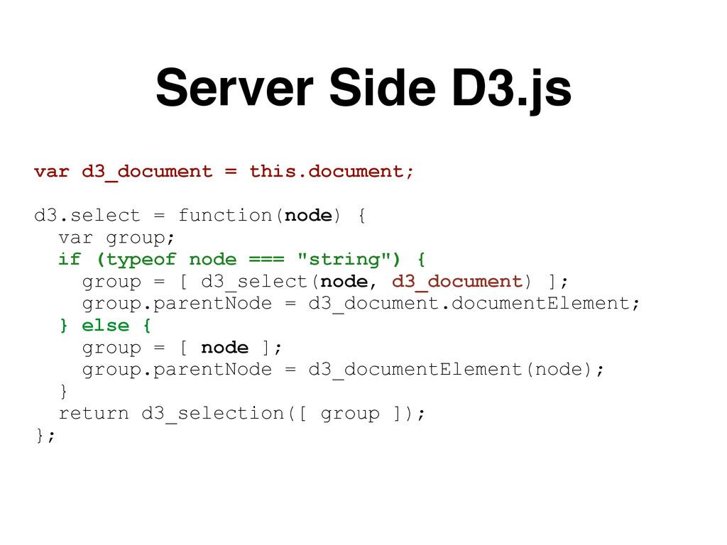 Server Side D3.js var d3_document = this.docume...