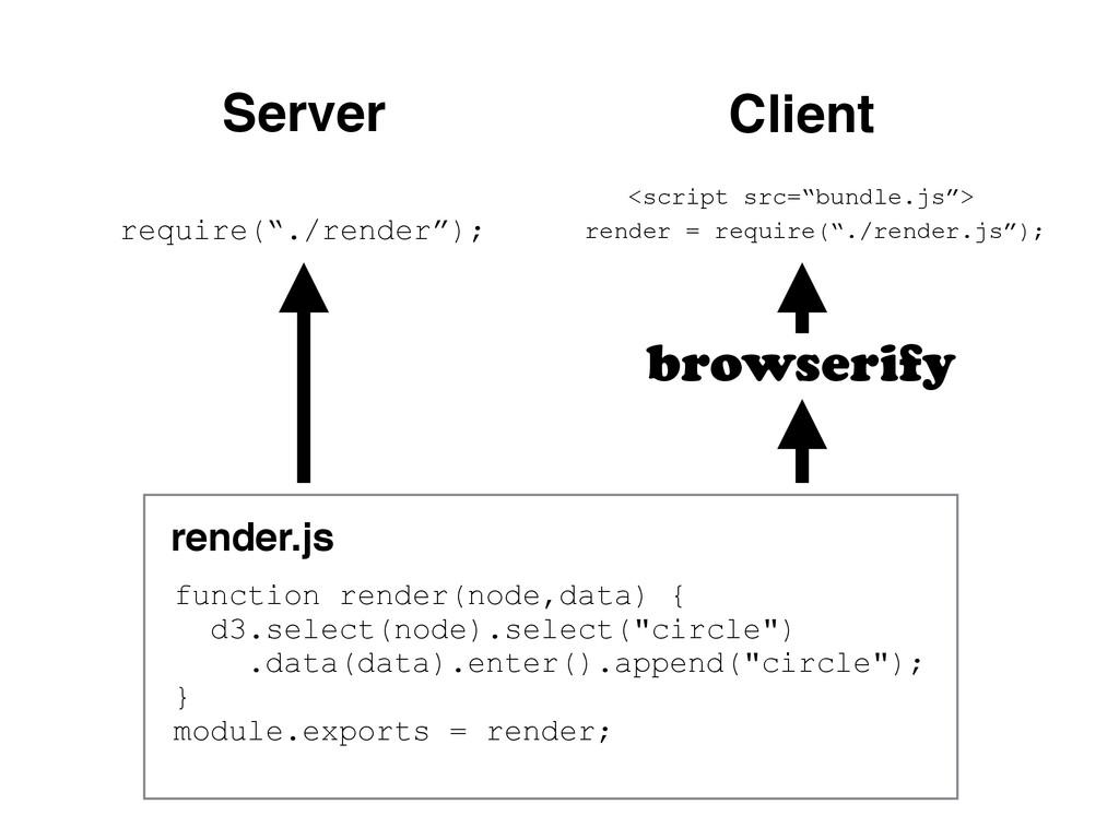 Client Server render.js function render(node,da...