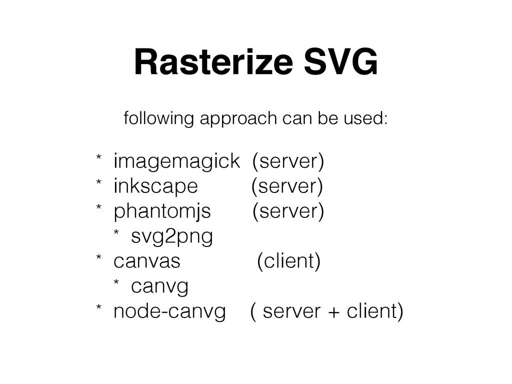 Rasterize SVG * imagemagick (server) * inkscape...