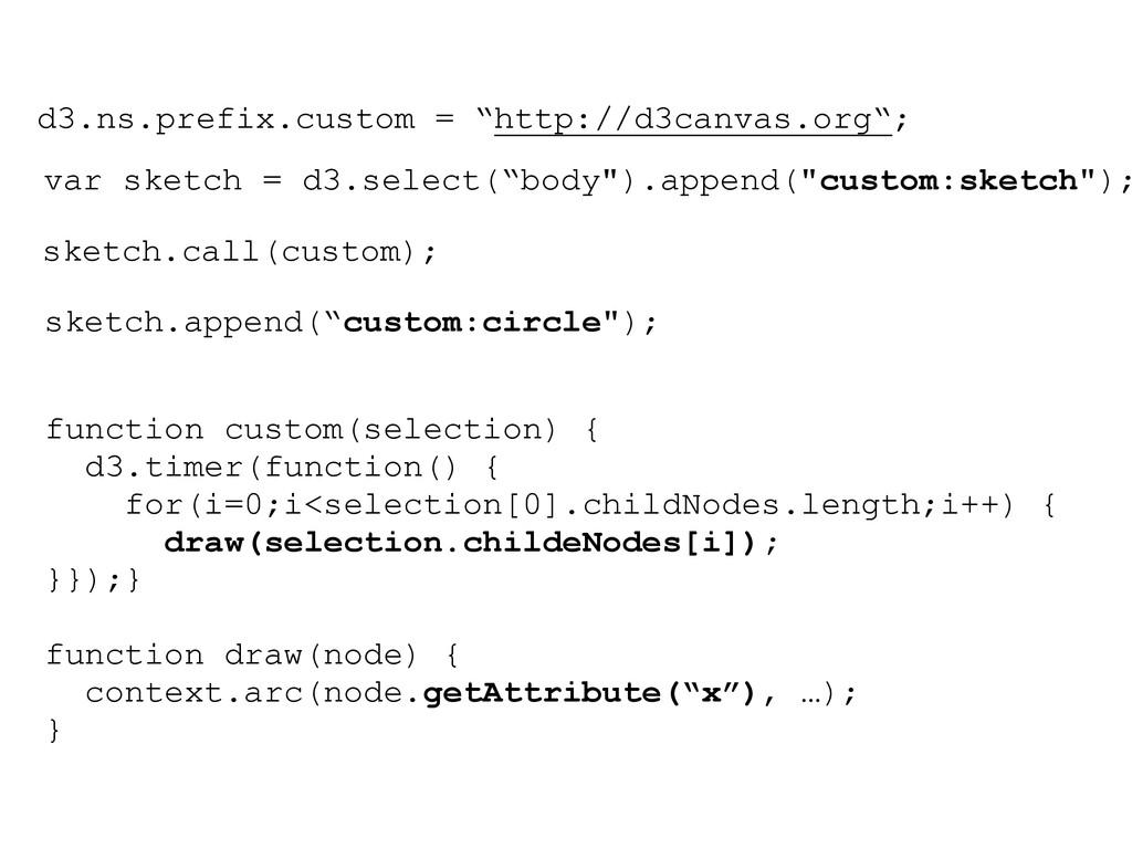 "var sketch = d3.select(""body"").append(""custom:s..."