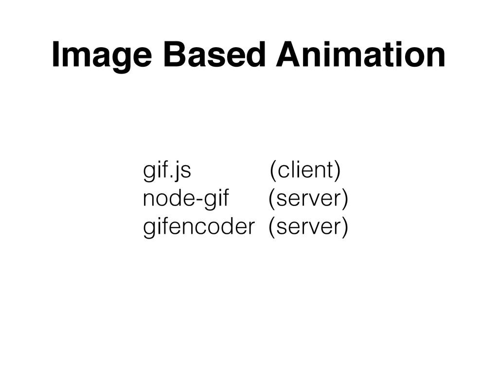 Image Based Animation gif.js (client) node-gif ...