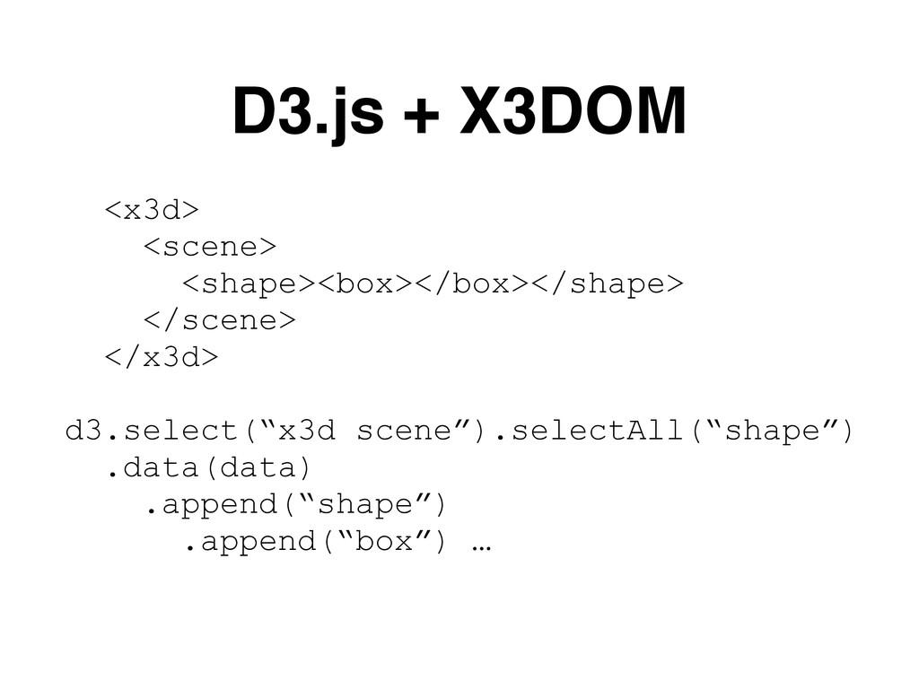 <x3d> <scene> <shape><box></box></shape> </scen...