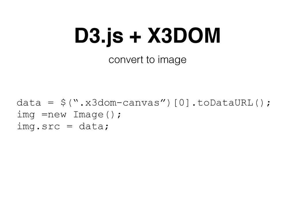 "data = $("".x3dom-canvas"")[0].toDataURL(); img =..."
