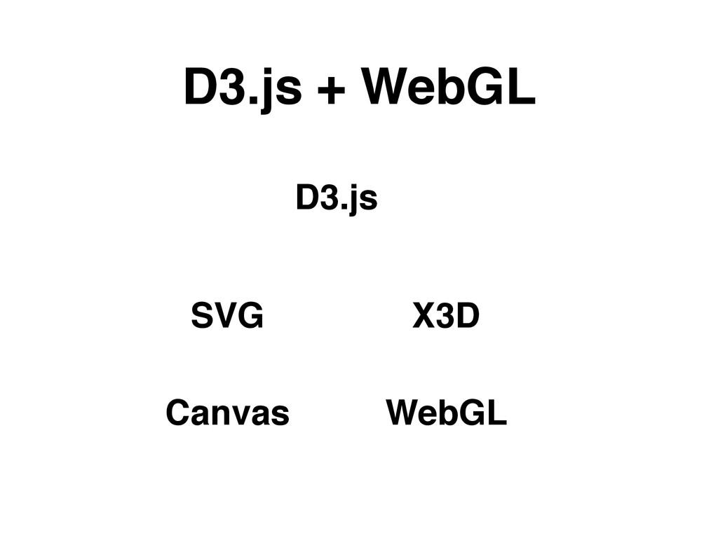 D3.js + WebGL D3.js SVG X3D Canvas WebGL