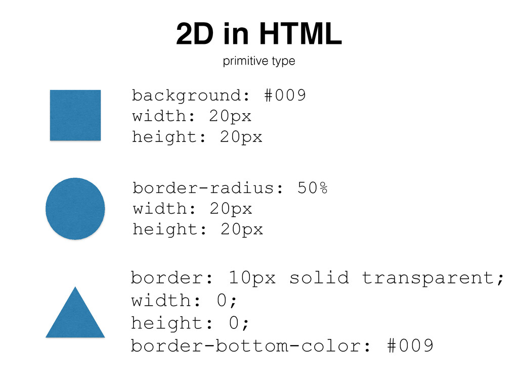 2D in HTML background: #009 width: 20px height:...
