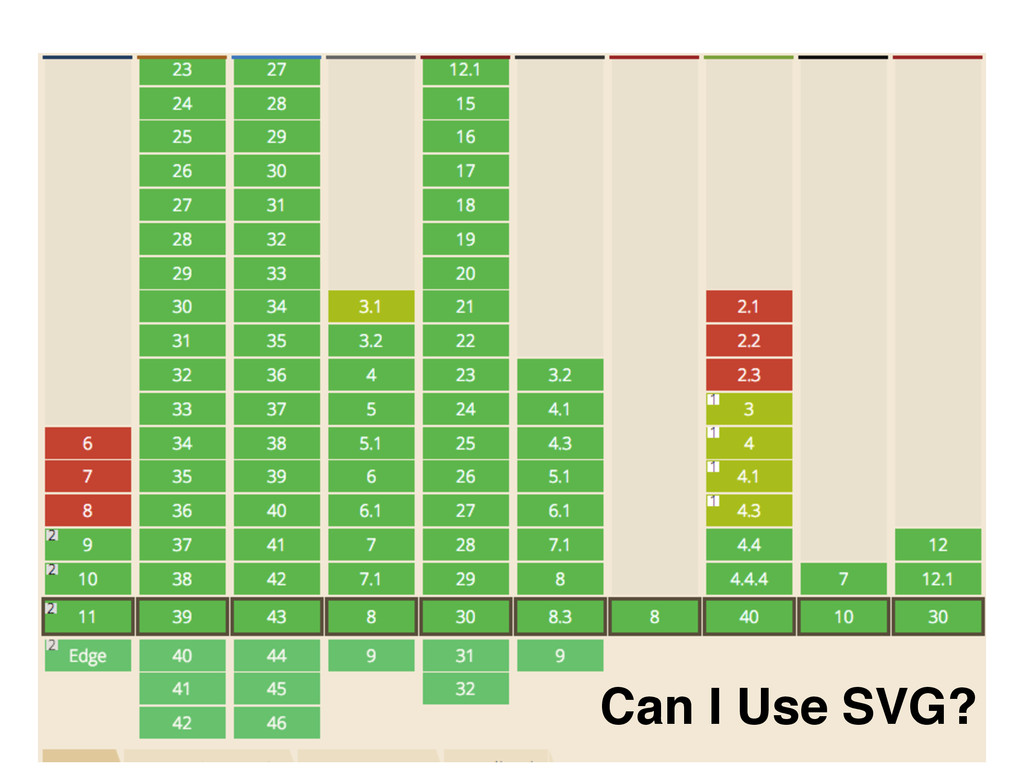Can I Use SVG?