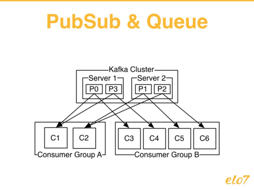 PubSub & Queue