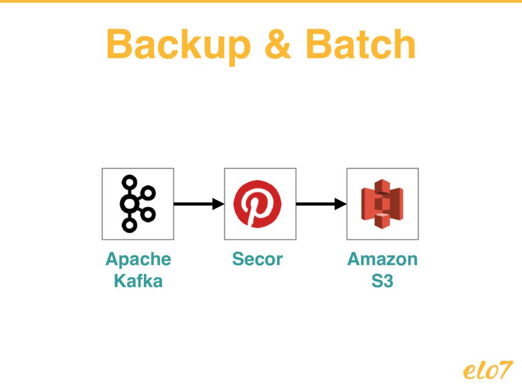 Backup & Batch Apache Kafka Secor Amazon S3