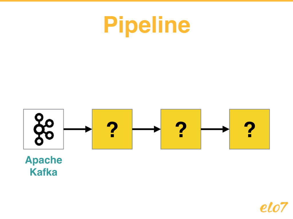 Pipeline ? ? ? Apache Kafka