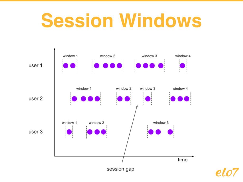 Session Windows