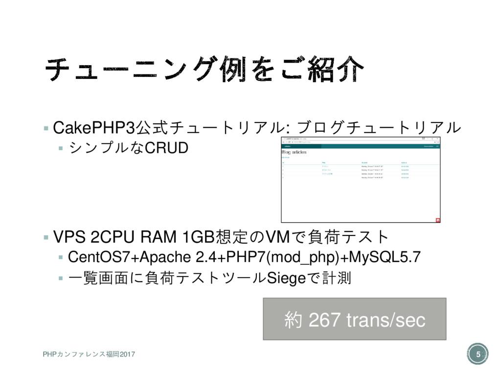  CakePHP3公式チュートリアル: ブログチュートリアル  シンプルなCRUD  V...