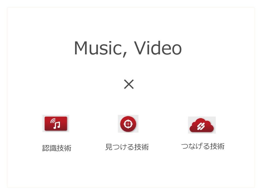 認識技術 見つける技術 つなげる技術 Music, Video ×