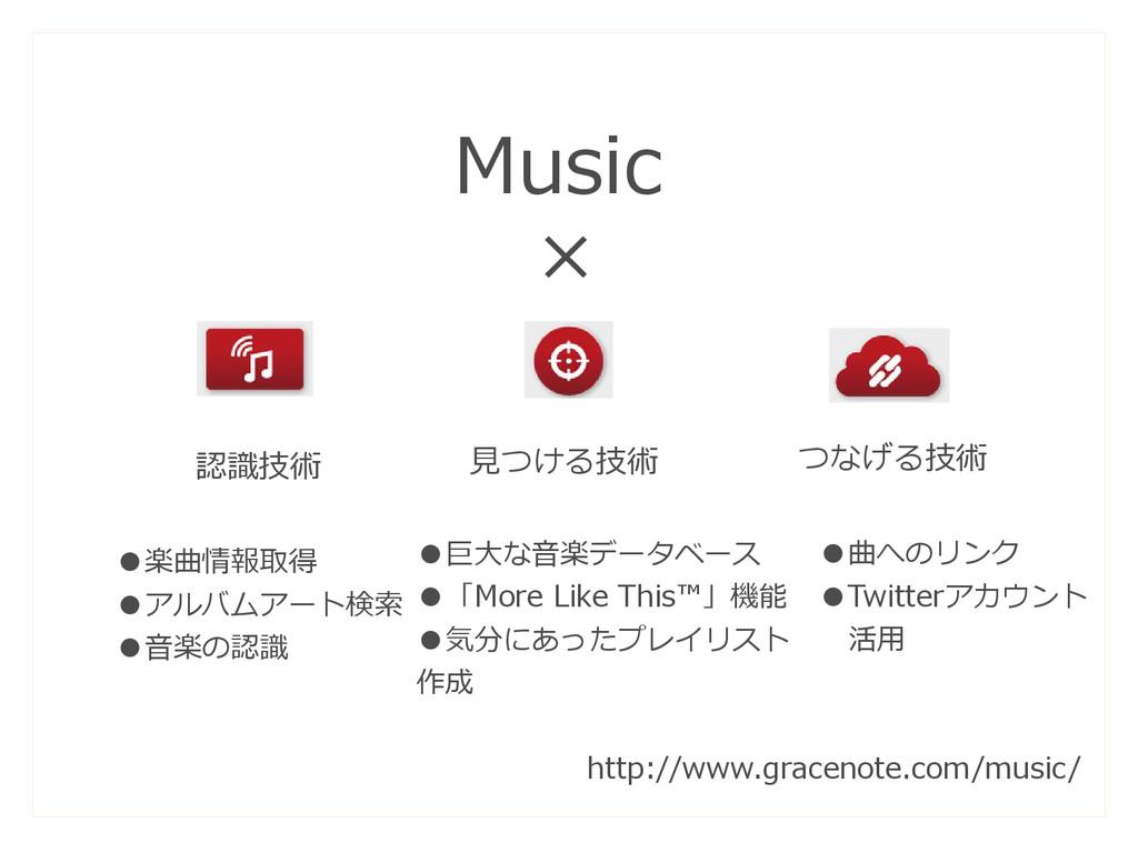 認識技術 見つける技術 つなげる技術 Music × ●楽曲情報取得 ●アルバムアート検索 ●...