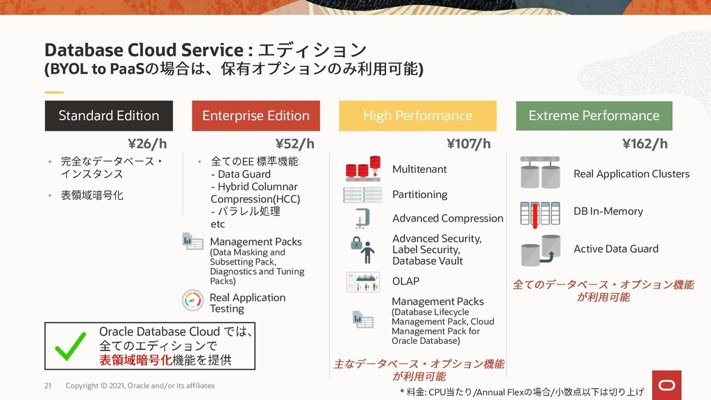 Database Cloud Service : (BYOL to PaaS ) Extrem...