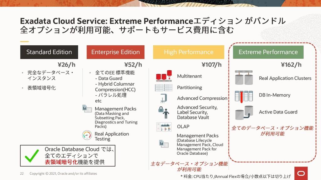 Exadata Cloud Service: Extreme Performance Extr...