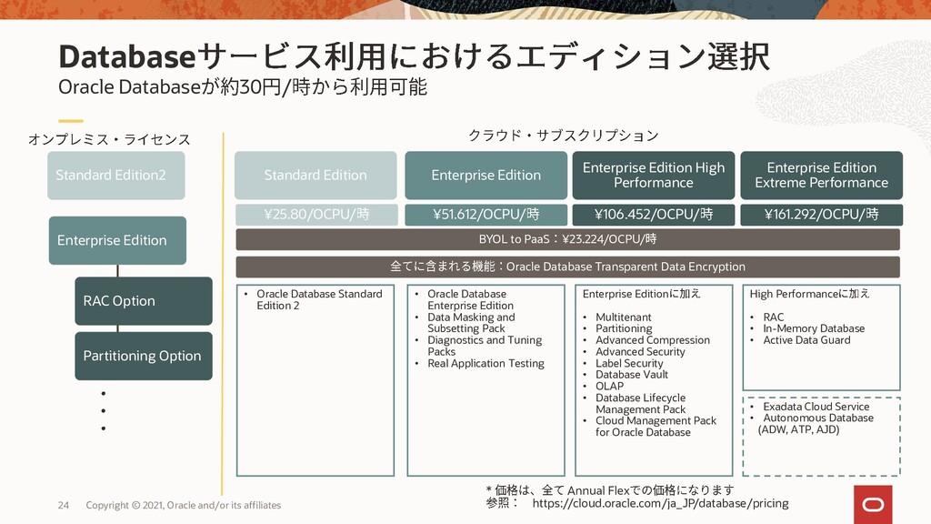Oracle Database 30 / Database Standard Edition2...