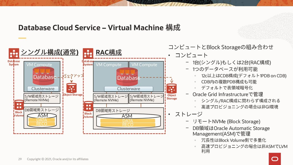 Block Storage • - 1 ( ) 2 (RAC ) - 1 ◦ 12c CDB ...