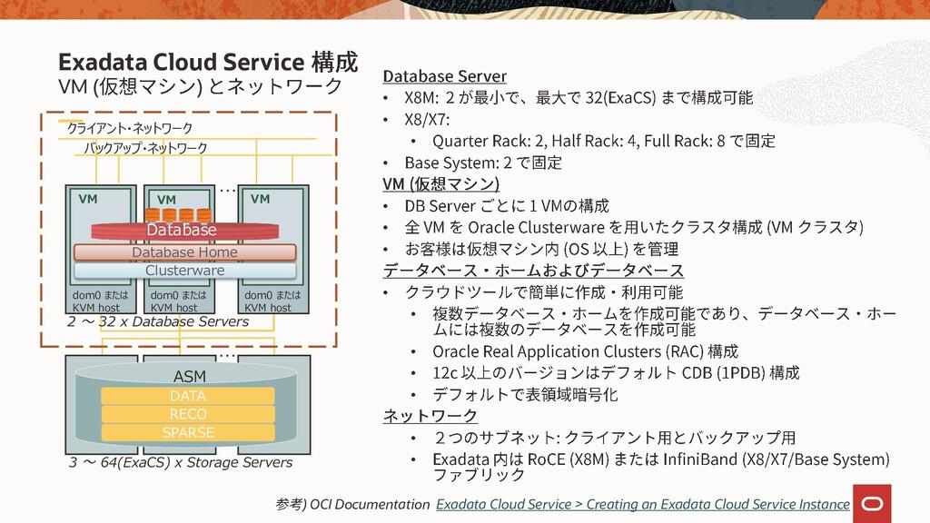 VM ( ) Exadata Cloud Service ) OCI Documentatio...
