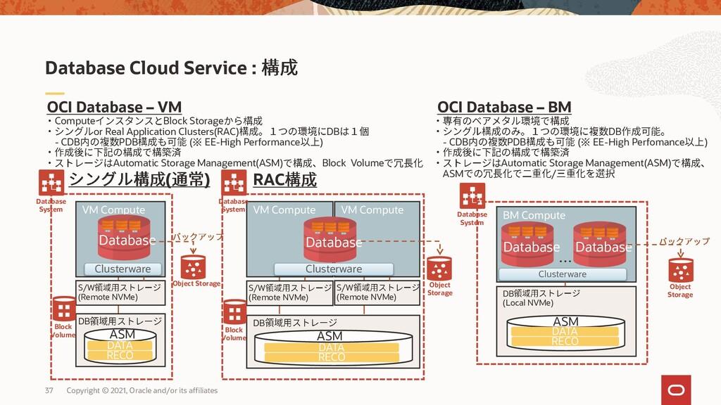 Database Cloud Service : OCI Database – VM Comp...