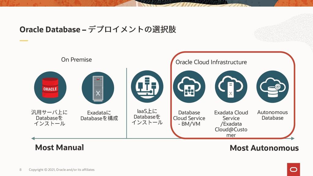 Oracle Database – Most Manual Most Autonomous D...