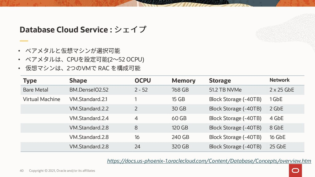 • • CPU (2 52 OCPU) • 2 VM RAC Database Cloud S...